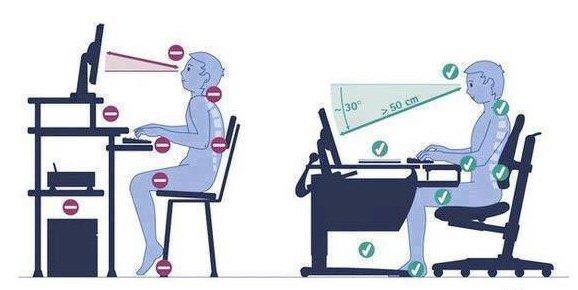 ergonomie devant l'ordinateur